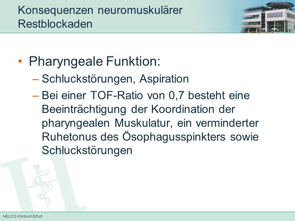 HELIOS Klinikum Erfurt Konsequenzen neuromuskulärer Restblockaden Pharyngeale Funktion: –Schluckstörungen, Aspiration –Bei einer TOF-Ratio von 0,7 bes
