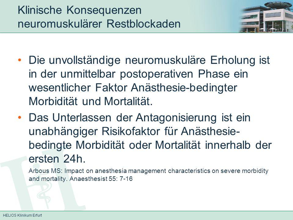HELIOS Klinikum Erfurt Klinische Konsequenzen neuromuskulärer Restblockaden Die unvollständige neuromuskuläre Erholung ist in der unmittelbar postoper
