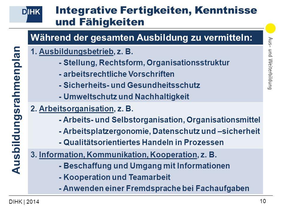 DIHK | 2014 10 Während der gesamten Ausbildung zu vermitteln: 1. Ausbildungsbetrieb, z. B. - Stellung, Rechtsform, Organisationsstruktur - arbeitsrech