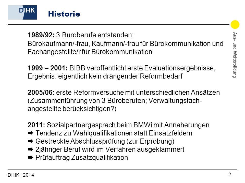 DIHK | 2014 2 1989/92: 3 Büroberufe entstanden: Bürokaufmann/-frau, Kaufmann/-frau für Bürokommunikation und Fachangestellte/r für Bürokommunikation 1