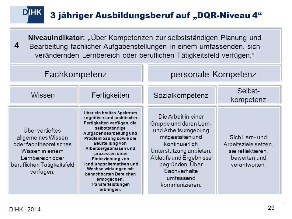 29 3 jähriger Ausbildungsberuf auf DQR-Niveau 4 Niveauindikator: Über Kompetenzen zur selbstständigen Planung und Bearbeitung fachlicher Aufgabenstell