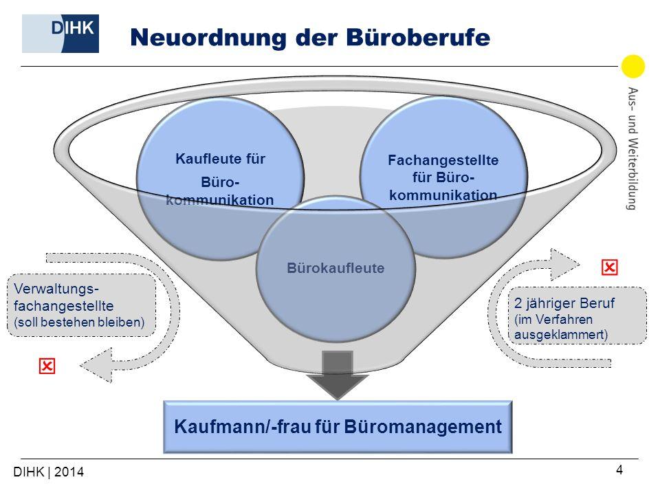 Neuordnung der Büroberufe Kaufmann/-frau für Büromanagement Kaufleute für Büro- kommunikation Fachangestellte für Büro- kommunikation Bürokaufleute DI