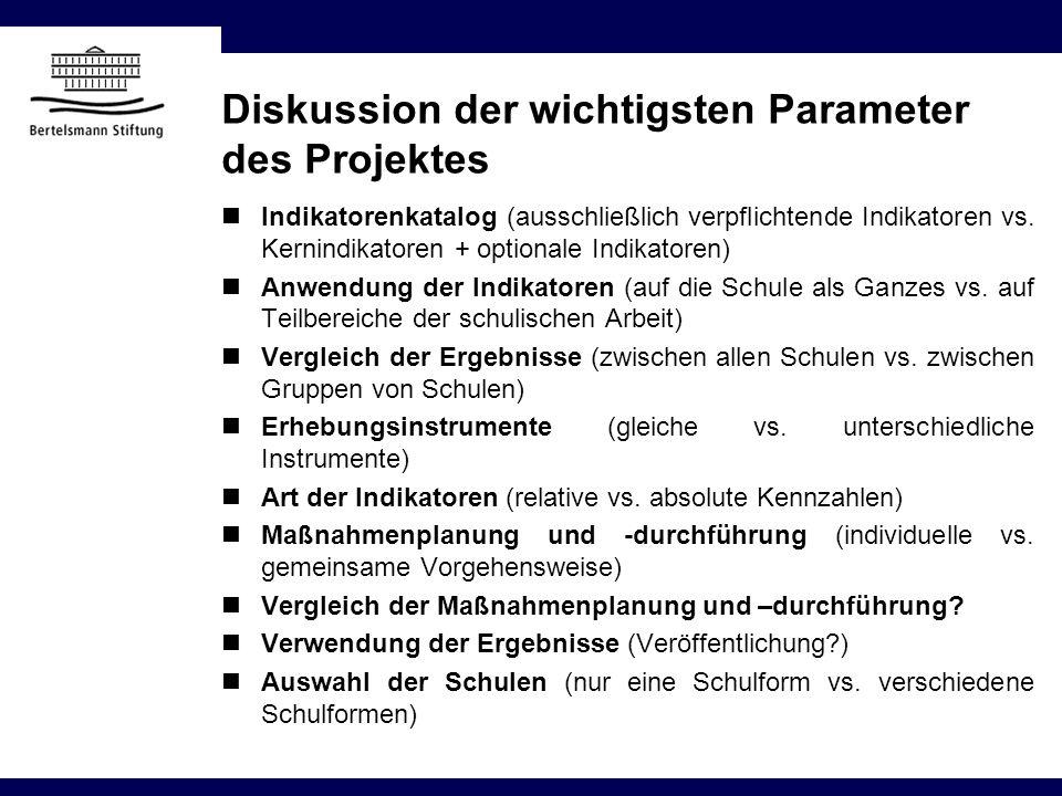Diskussion der wichtigsten Parameter des Projektes Indikatorenkatalog (ausschließlich verpflichtende Indikatoren vs. Kernindikatoren + optionale Indik
