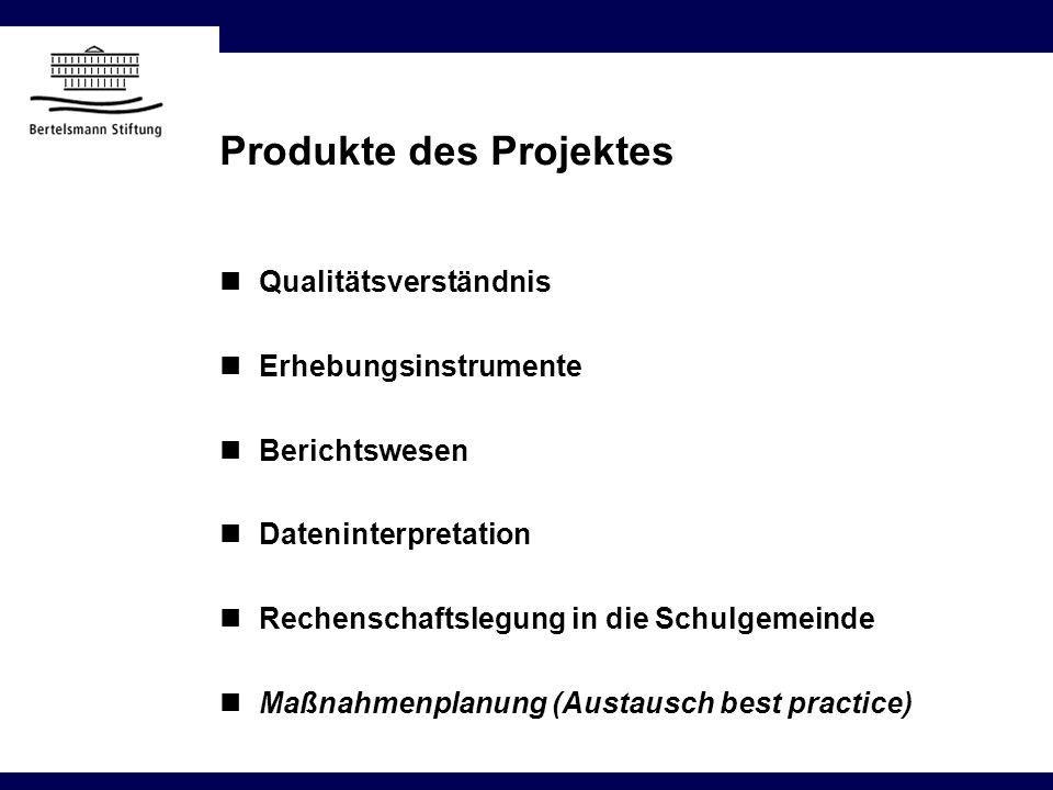 Produkte des Projektes Qualitätsverständnis Erhebungsinstrumente Berichtswesen Dateninterpretation Rechenschaftslegung in die Schulgemeinde Maßnahmenp