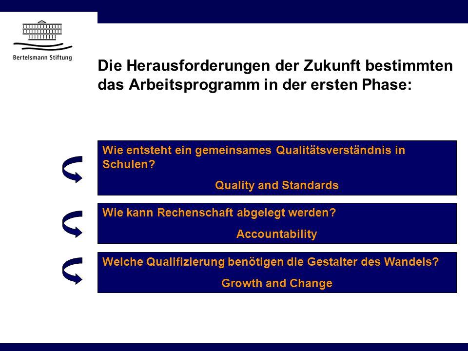 Die Herausforderungen der Zukunft bestimmten das Arbeitsprogramm in der ersten Phase: Wie entsteht ein gemeinsames Qualitätsverständnis in Schulen? Qu
