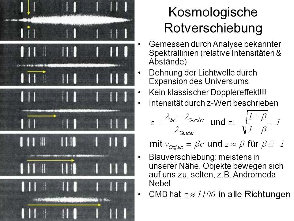 Gemessen durch Analyse bekannter Spektrallinien (relative Intensitäten & Abstände) Dehnung der Lichtwelle durch Expansion des Universums Kein klassisc