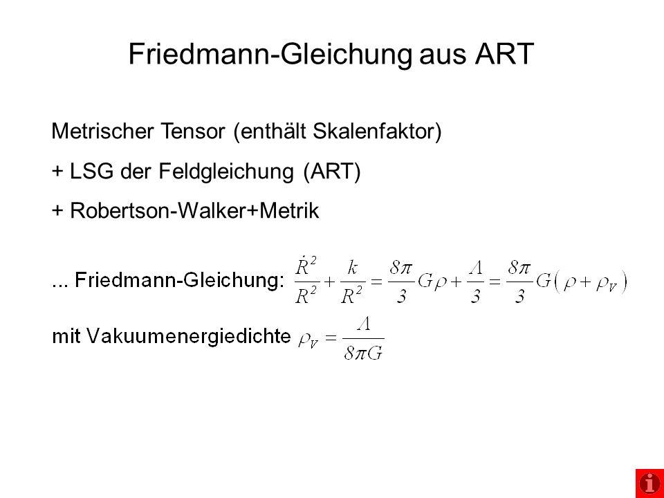 Friedmann-Gleichung aus ART Metrischer Tensor (enthält Skalenfaktor) + LSG der Feldgleichung (ART) + Robertson-Walker+Metrik