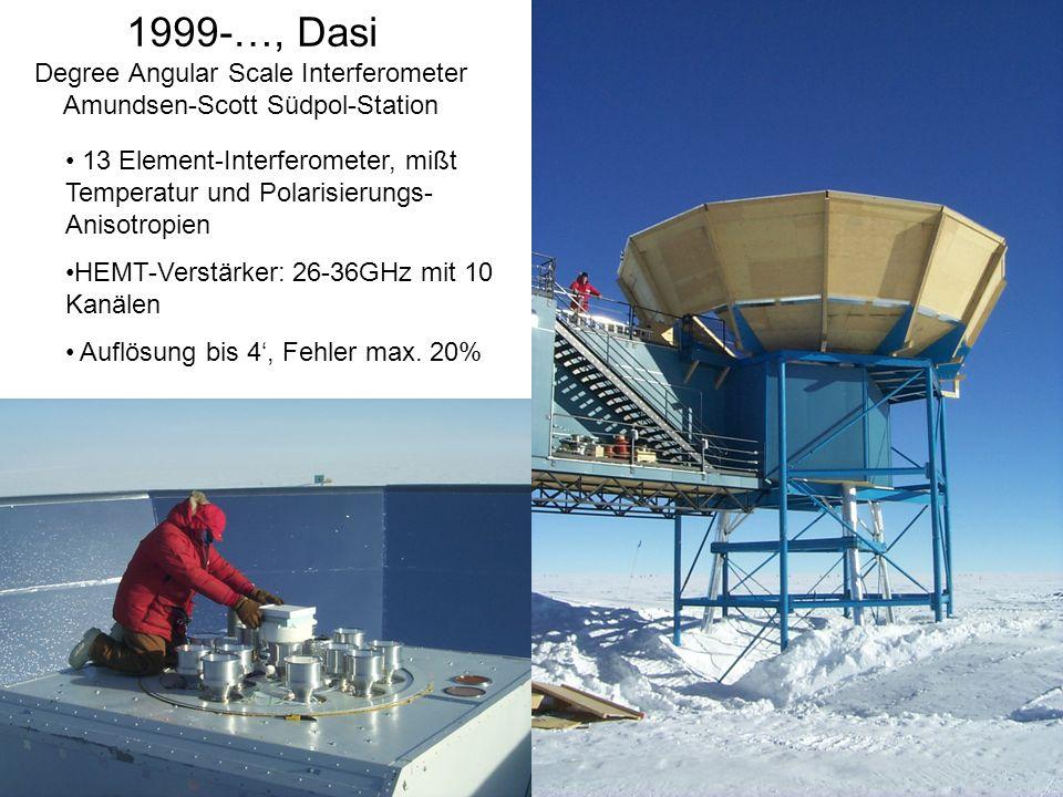 1999-…, Dasi Degree Angular Scale Interferometer Amundsen-Scott Südpol-Station 13 Element-Interferometer, mißt Temperatur und Polarisierungs- Anisotro