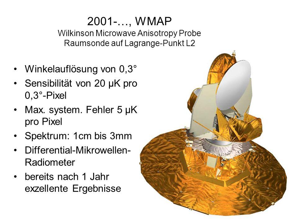 2001-…, WMAP Wilkinson Microwave Anisotropy Probe Raumsonde auf Lagrange-Punkt L2 Winkelauflösung von 0,3° Sensibilität von 20 μK pro 0,3°-Pixel Max.