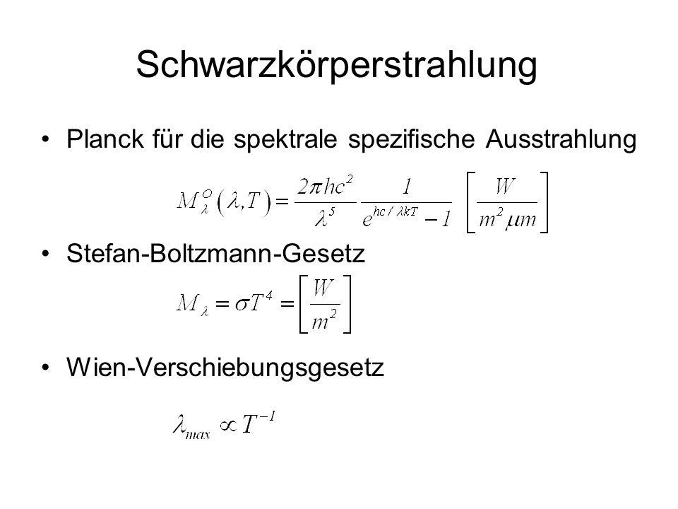 Schwarzkörperstrahlung Planck für die spektrale spezifische Ausstrahlung Stefan-Boltzmann-Gesetz Wien-Verschiebungsgesetz