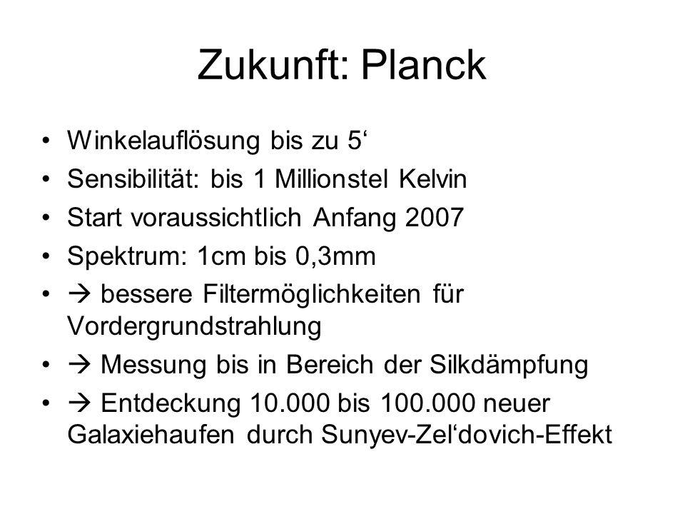 Zukunft: Planck Winkelauflösung bis zu 5 Sensibilität: bis 1 Millionstel Kelvin Start voraussichtlich Anfang 2007 Spektrum: 1cm bis 0,3mm bessere Filt