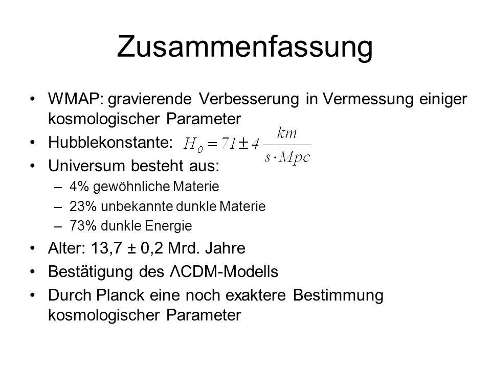 Zusammenfassung WMAP: gravierende Verbesserung in Vermessung einiger kosmologischer Parameter Hubblekonstante: Universum besteht aus: –4% gewöhnliche