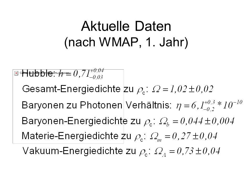 Aktuelle Daten (nach WMAP, 1. Jahr)