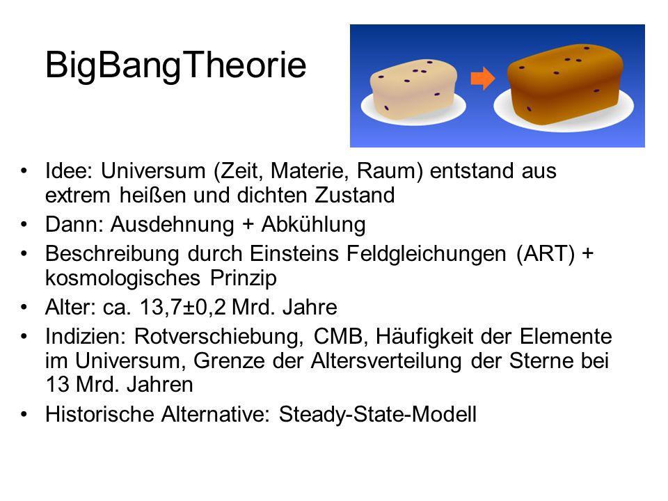 BigBangTheorie Idee: Universum (Zeit, Materie, Raum) entstand aus extrem heißen und dichten Zustand Dann: Ausdehnung + Abkühlung Beschreibung durch Ei