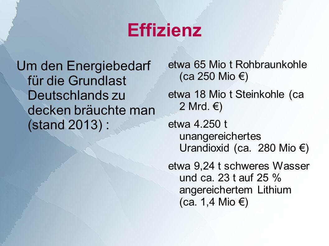 Effizienz Um den Energiebedarf für die Grundlast Deutschlands zu decken bräuchte man (stand 2013) : etwa 65 Mio t Rohbraunkohle (ca 250 Mio ) etwa 18