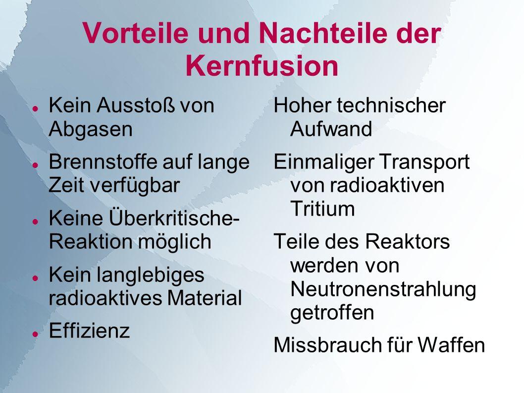 Vorteile und Nachteile der Kernfusion Kein Ausstoß von Abgasen Brennstoffe auf lange Zeit verfügbar Keine Überkritische- Reaktion möglich Kein langleb