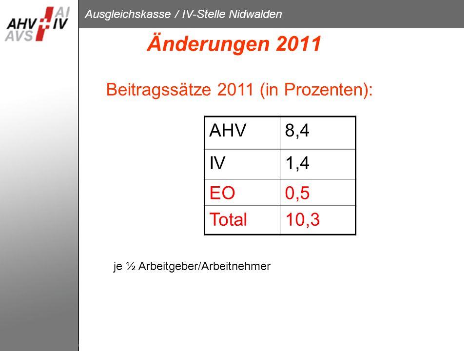 Ausgleichskasse / IV-Stelle Nidwalden Änderungen 2011 Beitragssätze 2011 (in Prozenten): AHV8,4 IV1,4 EO0,5 Total10,3 je ½ Arbeitgeber/Arbeitnehmer