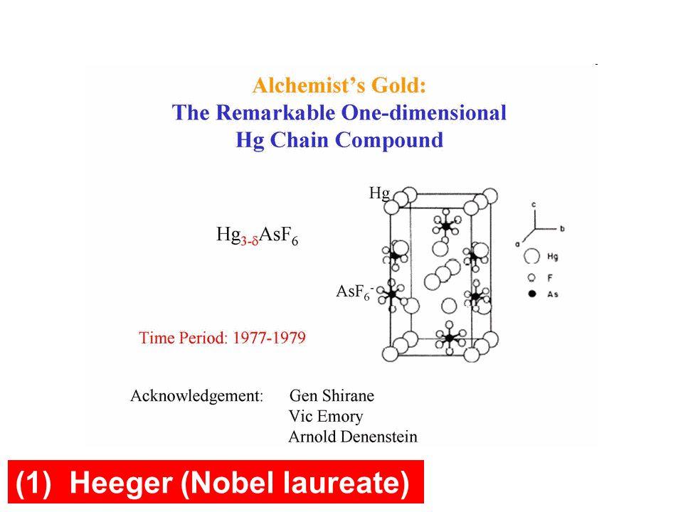 (1) Heeger (Nobel laureate)