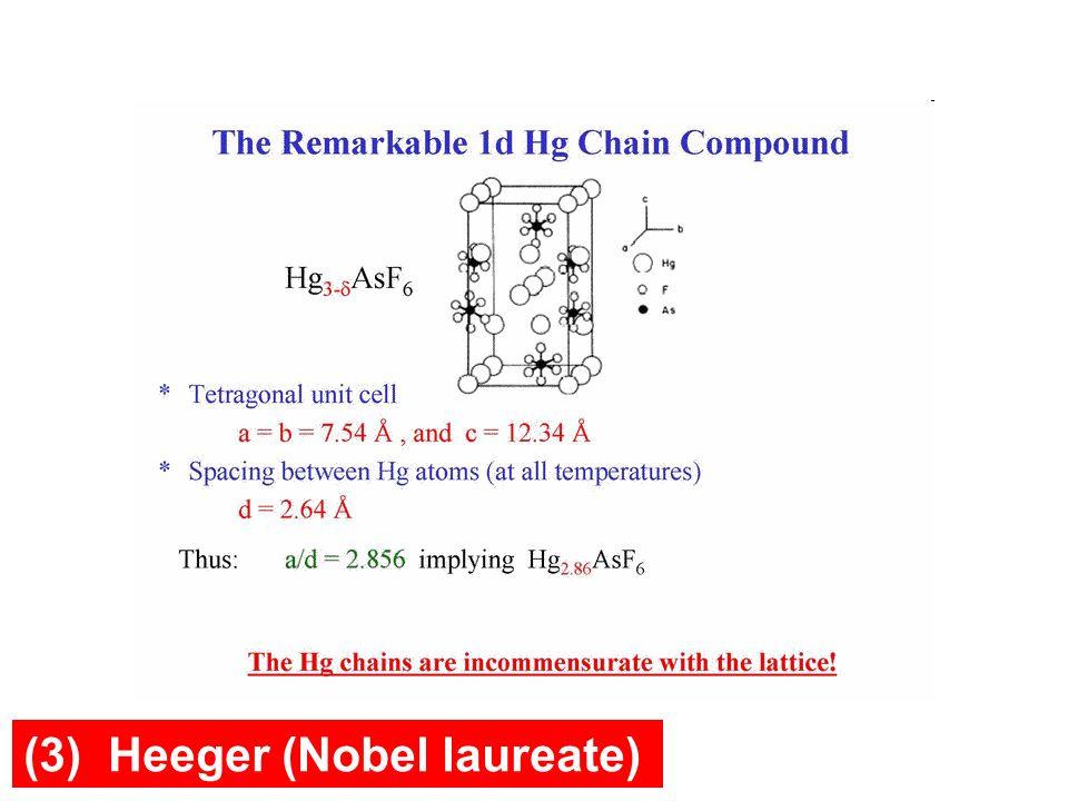 (3) Heeger (Nobel laureate)