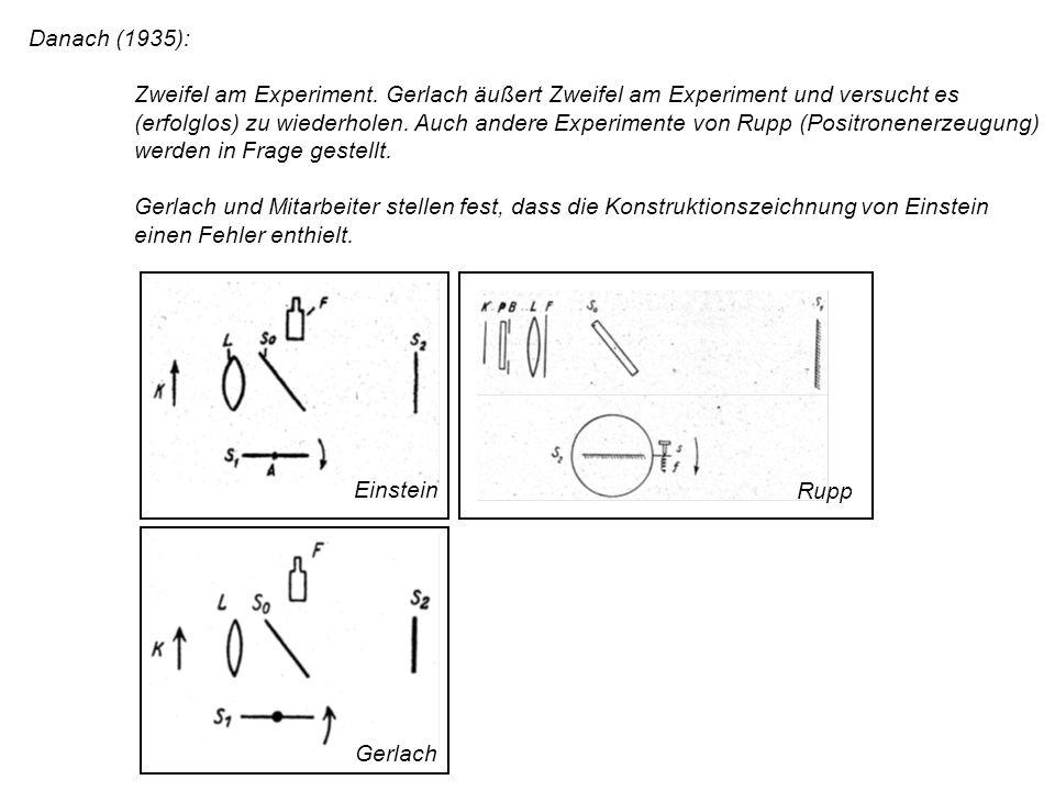 Danach (1935): Zweifel am Experiment. Gerlach äußert Zweifel am Experiment und versucht es (erfolglos) zu wiederholen. Auch andere Experimente von Rup