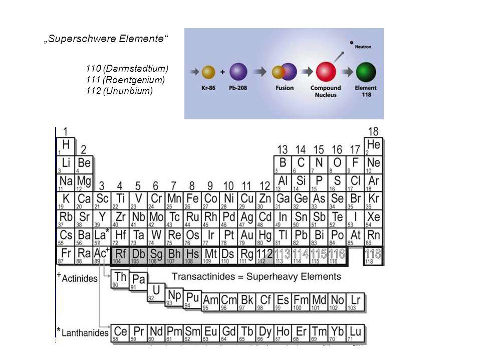 Superschwere Elemente 110 (Darmstadtium) 111 (Roentgenium) 112 (Ununbium)