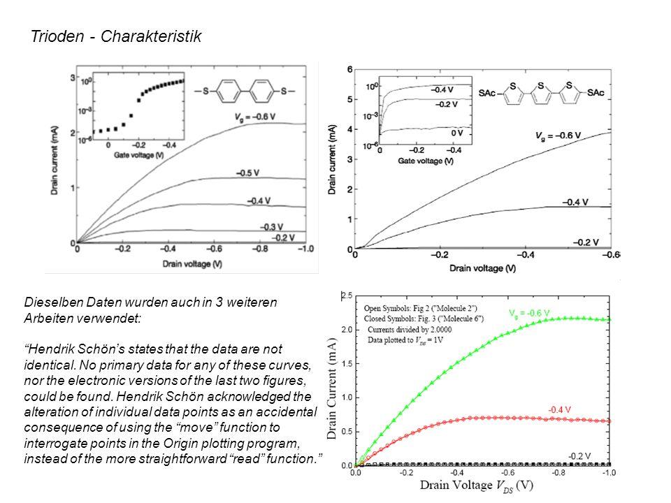 Trioden - Charakteristik Dieselben Daten wurden auch in 3 weiteren Arbeiten verwendet: Hendrik Schöns states that the data are not identical. No prima
