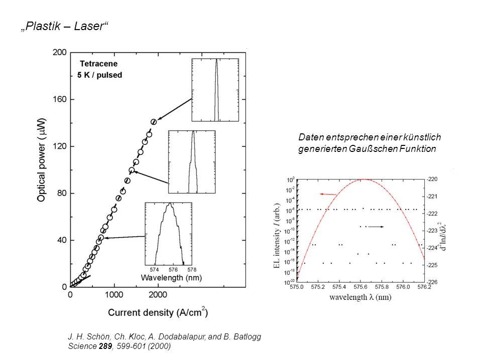 Plastik – Laser J. H. Schön, Ch. Kloc, A. Dodabalapur, and B. Batlogg Science 289, 599-601 (2000) Daten entsprechen einer künstlich generierten Gaußsc