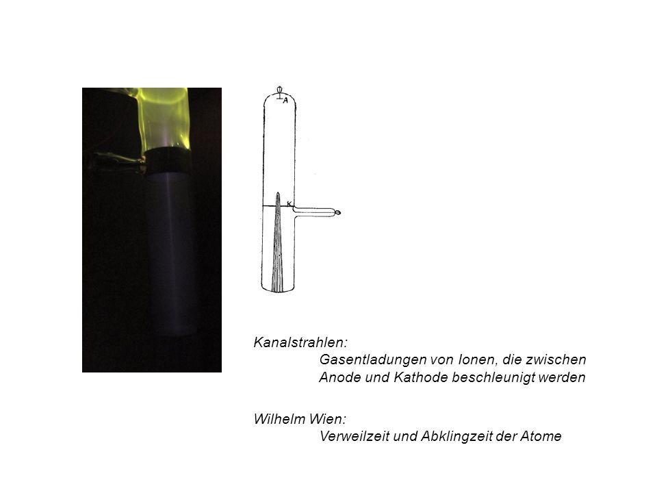 Kanalstrahlen: Gasentladungen von Ionen, die zwischen Anode und Kathode beschleunigt werden Wilhelm Wien: Verweilzeit und Abklingzeit der Atome