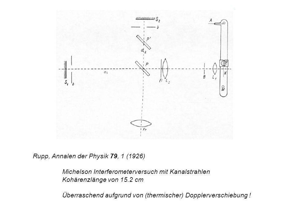 Rupp, Annalen der Physik 79, 1 (1926) Michelson Interferometerversuch mit Kanalstrahlen Kohärenzlänge von 15.2 cm Überraschend aufgrund von (thermisch