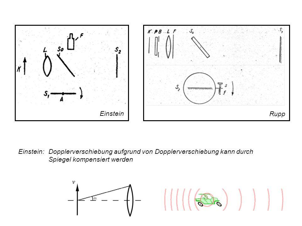 Einstein:Dopplerverschiebung aufgrund von Dopplerverschiebung kann durch Spiegel kompensiert werden Einstein Rupp