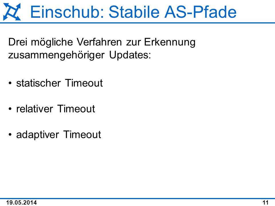 19.05.201411 Einschub: Stabile AS-Pfade Drei mögliche Verfahren zur Erkennung zusammengehöriger Updates: statischer Timeout relativer Timeout adaptive