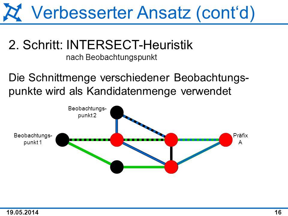 19.05.201416 Verbesserter Ansatz (contd) 2. Schritt: INTERSECT-Heuristik nach Beobachtungspunkt Die Schnittmenge verschiedener Beobachtungs- punkte wi