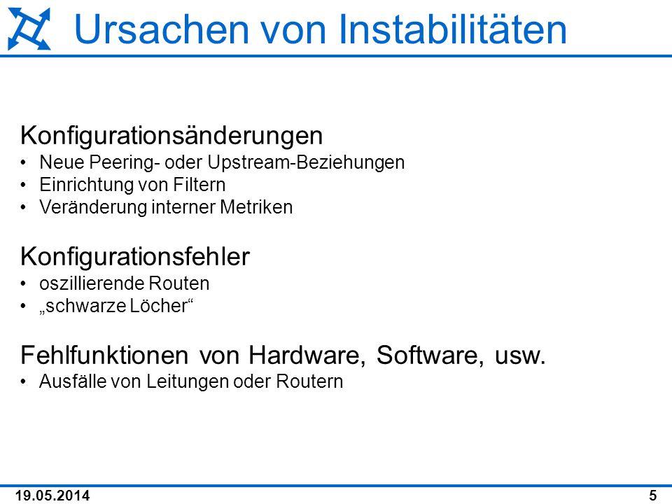 19.05.20145 Ursachen von Instabilitäten Konfigurationsänderungen Neue Peering- oder Upstream-Beziehungen Einrichtung von Filtern Veränderung interner
