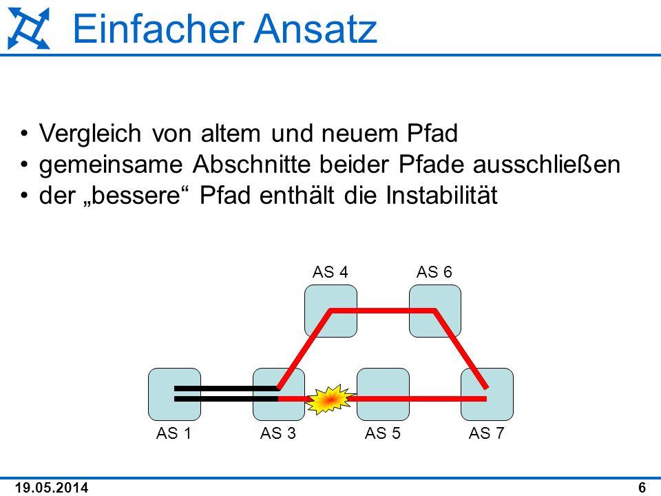 19.05.201417 Verbesserter Ansatz (contd) 3.