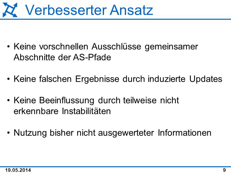 19.05.201410 Einschub: Stabile AS-Pfade für beide Verfahren notwendig stabile AS-Pfade werden nicht sofort erreicht sondern erst nach einer Konvergenzzeit Wie das Ende der Update-Bursts erkennen?