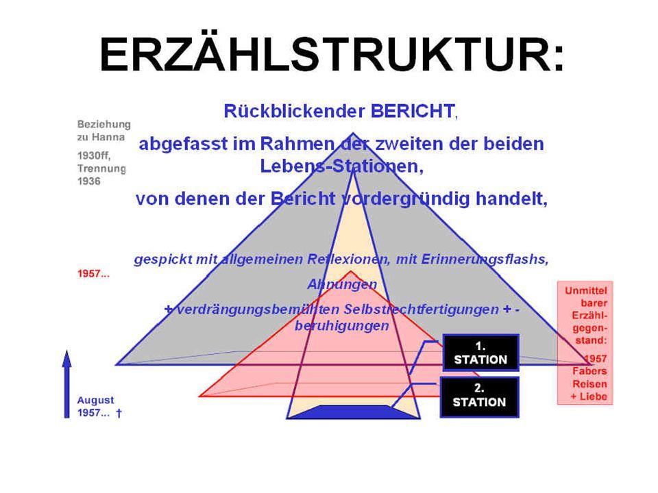 Quellen www.wikipedia.org/de www.fh-lueneburg.de www.gabrieleweis.de