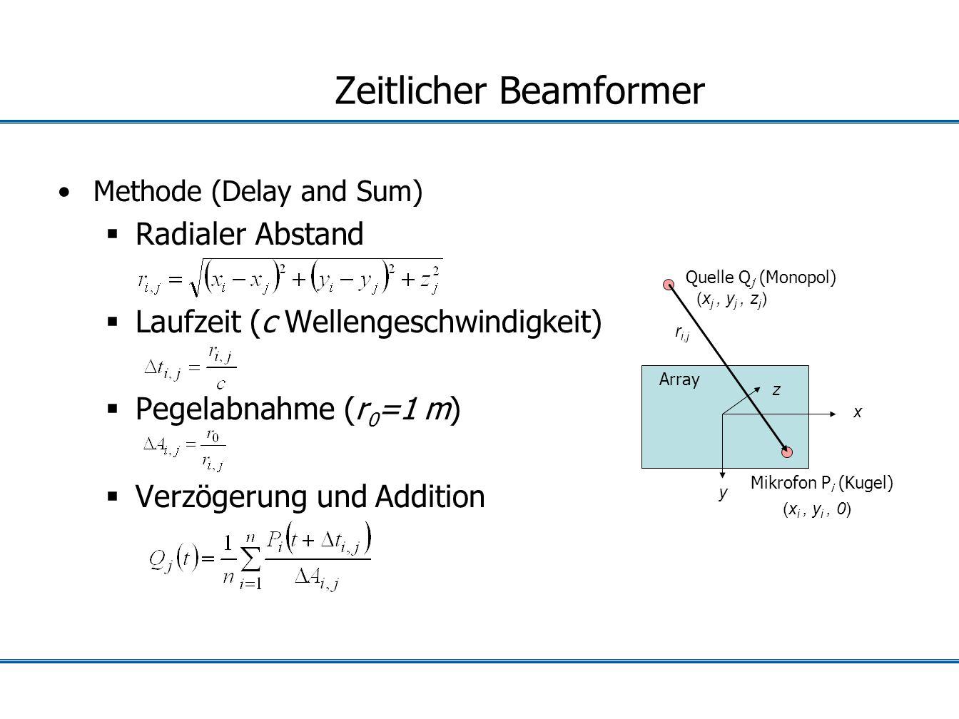 Zeitlicher Beamformer Methode (Delay and Sum) Radialer Abstand Laufzeit (c Wellengeschwindigkeit) Pegelabnahme (r 0 =1 m) Verzögerung und Addition Que