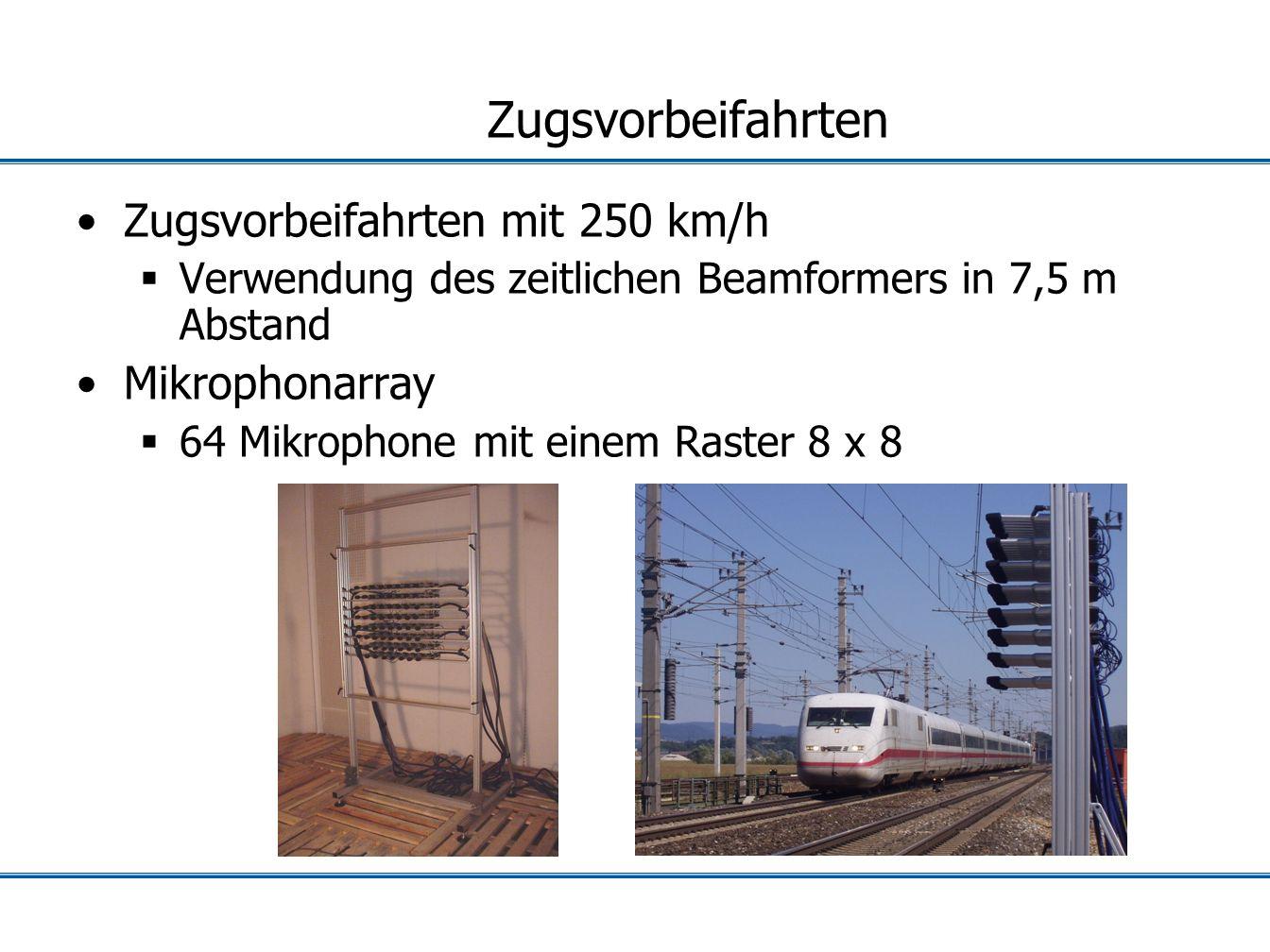 Zugsvorbeifahrten Zugsvorbeifahrten mit 250 km/h Verwendung des zeitlichen Beamformers in 7,5 m Abstand Mikrophonarray 64 Mikrophone mit einem Raster