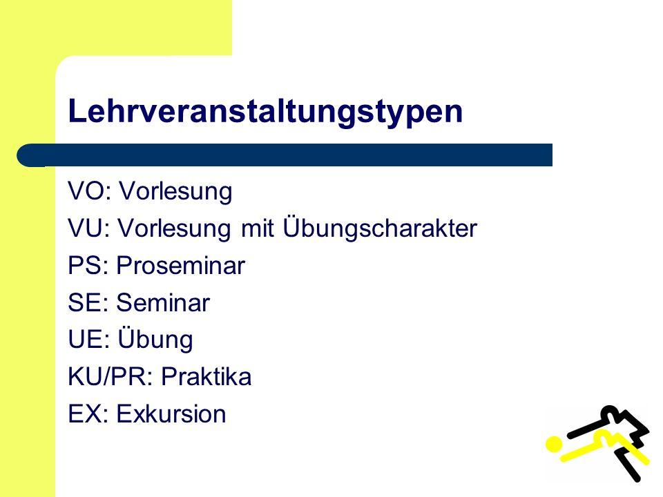 Lehrveranstaltungstypen VO: Vorlesung VU: Vorlesung mit Übungscharakter PS: Proseminar SE: Seminar UE: Übung KU/PR: Praktika EX: Exkursion