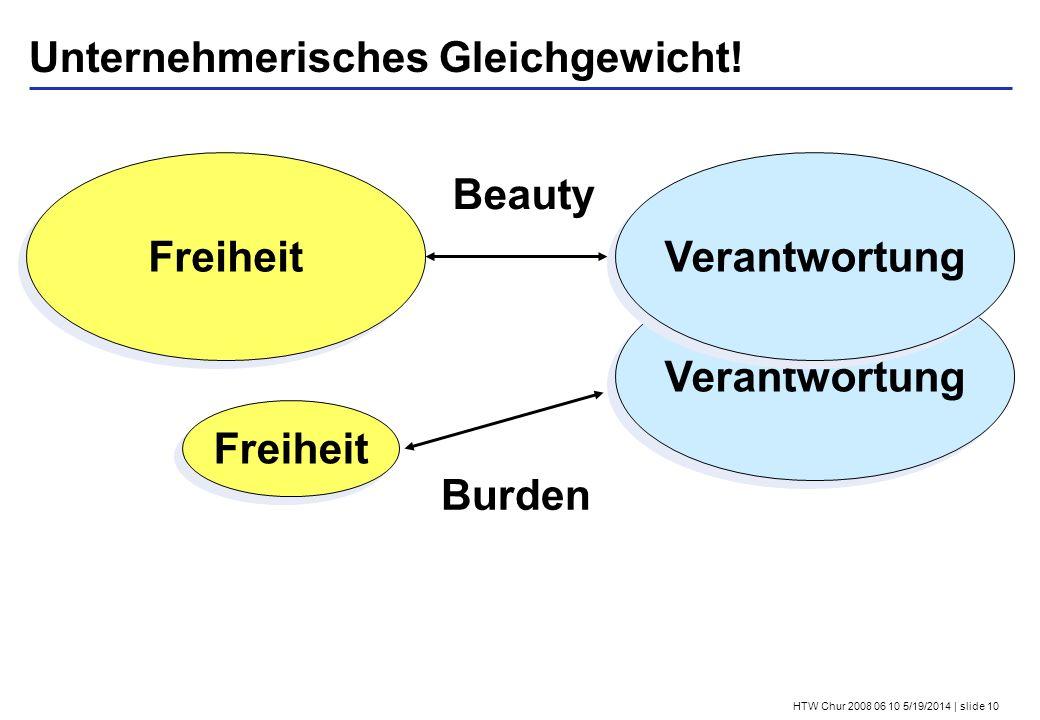 HTW Chur 2008 06 10 5/19/2014 | slide 10 Unternehmerisches Gleichgewicht.