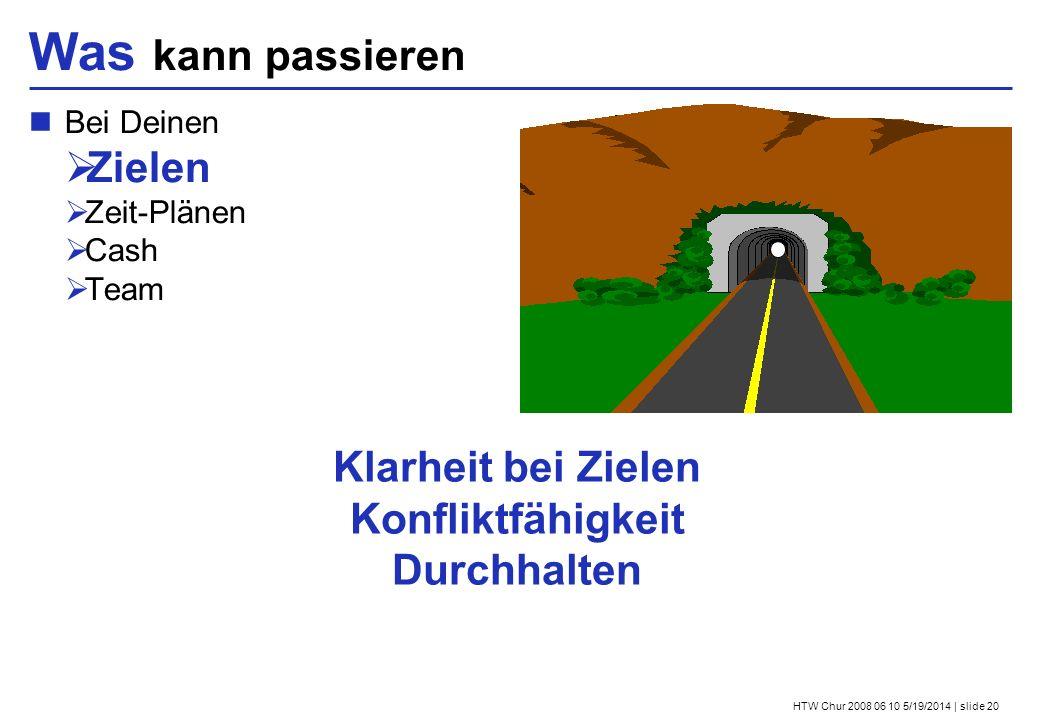 HTW Chur 2008 06 10 5/19/2014 | slide 20 Was kann passieren Bei Deinen Zielen Zeit-Plänen Cash Team Klarheit bei Zielen Konfliktfähigkeit Durchhalten