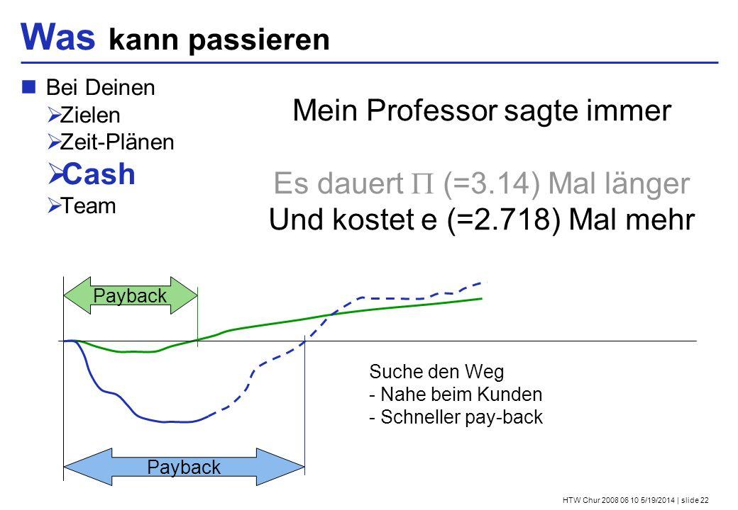 HTW Chur 2008 06 10 5/19/2014 | slide 22 Was kann passieren Bei Deinen Zielen Zeit-Plänen Cash Team Mein Professor sagte immer Es dauert (=3.14) Mal länger Und kostet e (=2.718) Mal mehr Suche den Weg - Nahe beim Kunden - Schneller pay-back Payback