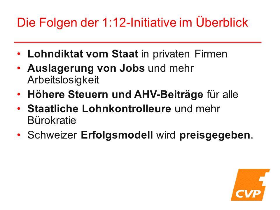 Die Folgen der 1:12-Initiative im Überblick Lohndiktat vom Staat in privaten Firmen Auslagerung von Jobs und mehr Arbeitslosigkeit Höhere Steuern und AHV-Beiträge für alle Staatliche Lohnkontrolleure und mehr Bürokratie Schweizer Erfolgsmodell wird preisgegeben.