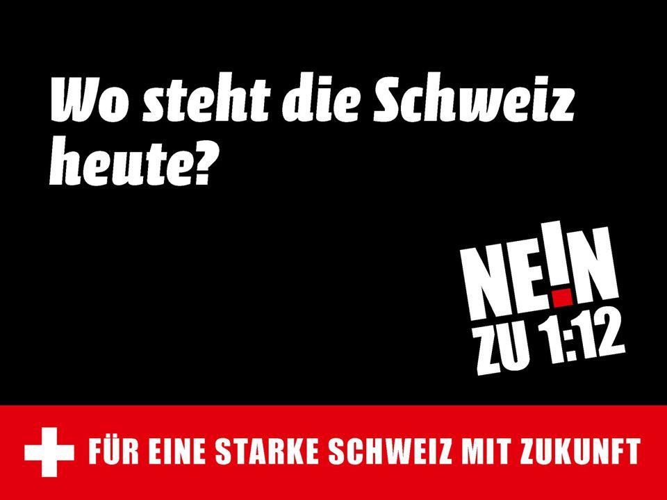 Wo steht die Schweiz heute.