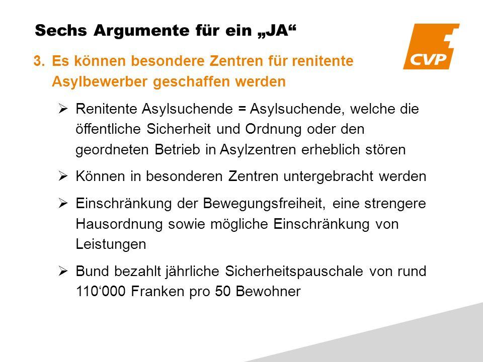 Sechs Argumente für ein JA 3.