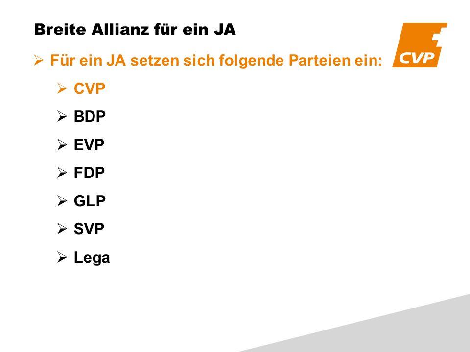 Breite Allianz für ein JA Für ein JA setzen sich folgende Parteien ein: CVP BDP EVP FDP GLP SVP Lega