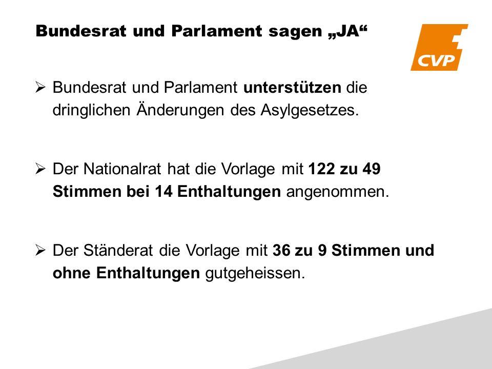 Bundesrat und Parlament sagen JA Bundesrat und Parlament unterstützen die dringlichen Änderungen des Asylgesetzes.