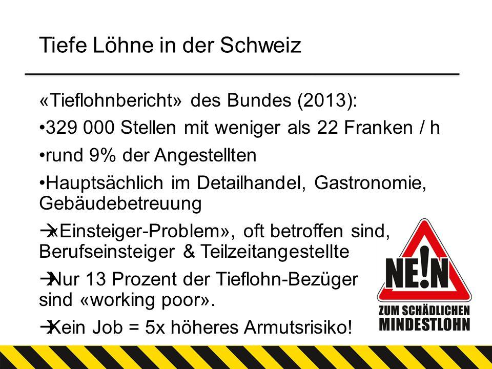 Tiefe Löhne in der Schweiz «Tieflohnbericht» des Bundes (2013): 329 000 Stellen mit weniger als 22 Franken / h rund 9% der Angestellten Hauptsächlich