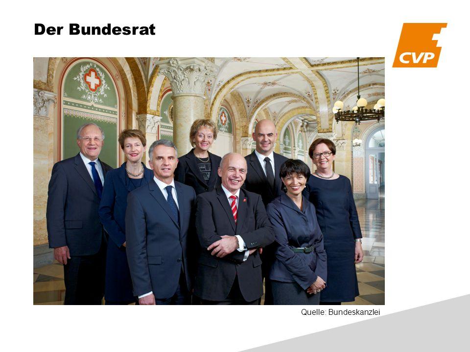 Der Bundesrat Quelle: Bundeskanzlei