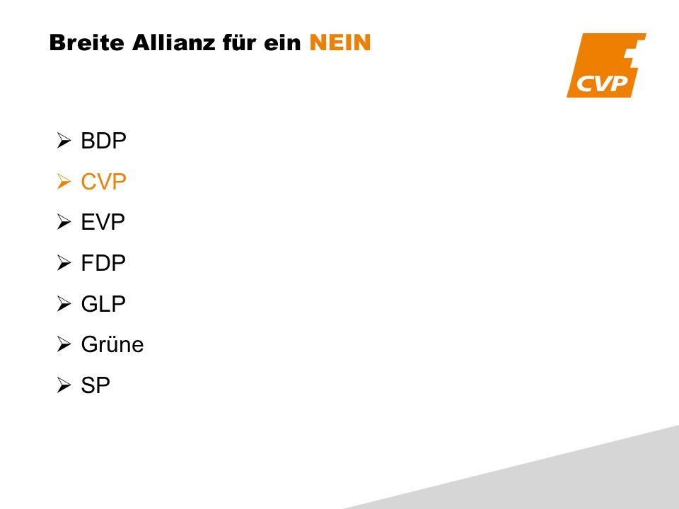 Breite Allianz für ein NEIN BDP CVP EVP FDP GLP Grüne SP